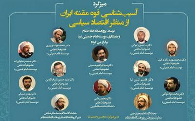 آسیبشناسی قوه مقننه ایران از منظر اقتصاد سیاسی
