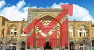 تحلیلی بر خروجیهای علمی حوزه و نسبت آن با دغدغههای نظام اسلامی