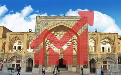 تحلیلی بر خروجیهای علمی حوزه و نسبت آن بادغدغههای نظام اسلامی