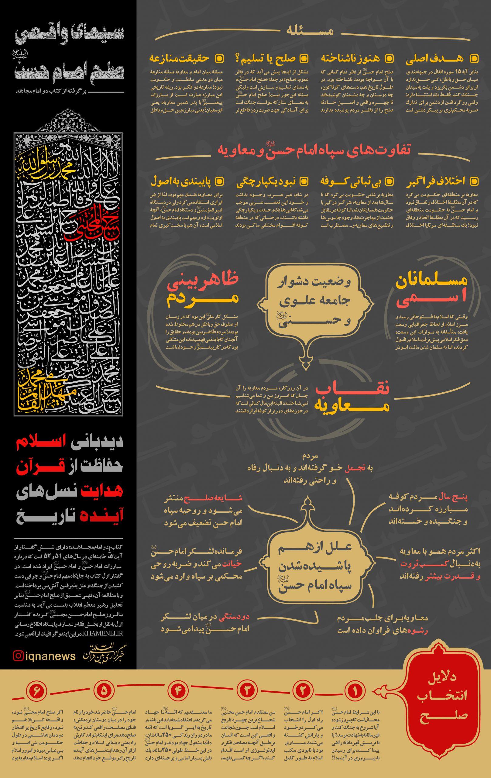 اینفوگرافیک/ سیمای واقعی صلح امام حسن(ع)