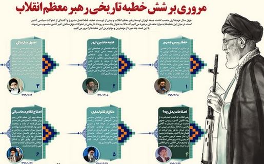 شش خطبه تاریخی آیتالله خامنهای