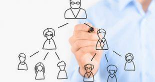 بررسی فقهی شبکههای بازاریابی